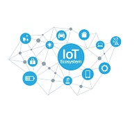 IOT Application Platforms